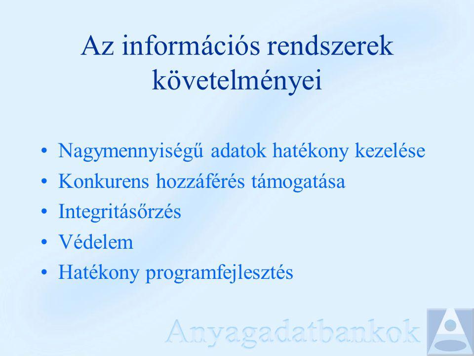 Az információs rendszerek követelményei Nagymennyiségű adatok hatékony kezelése Konkurens hozzáférés támogatása Integritásőrzés Védelem Hatékony progr