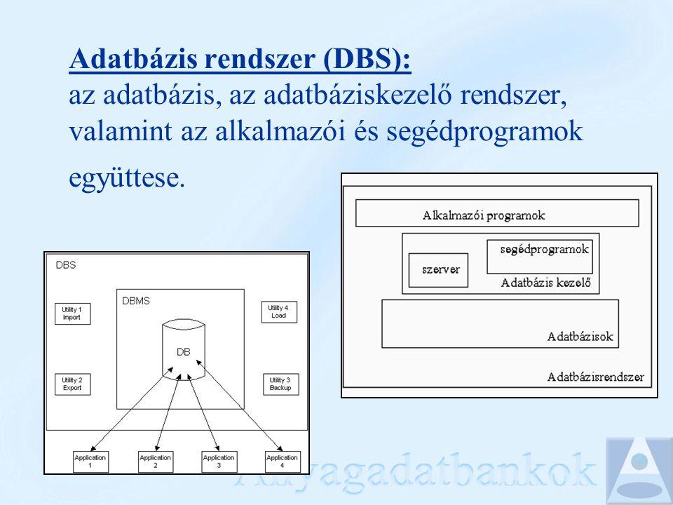 Adatbázis rendszer (DBS): az adatbázis, az adatbáziskezelő rendszer, valamint az alkalmazói és segédprogramok együttese.