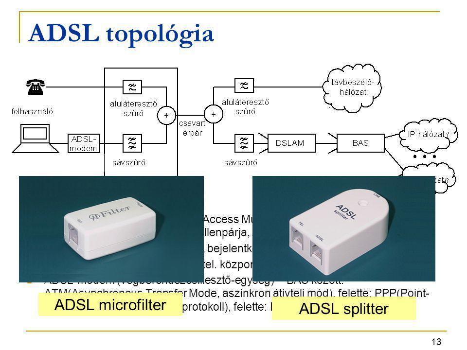 13 ADSL topológia DSLAM (Digital Subscriber Line Access Multiplexer, digitális előfizetői vonal hozzáférési nyaláboló) modem ellenpárja, ATM szinten n