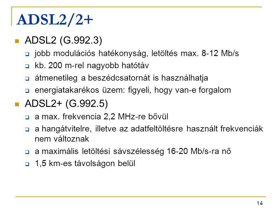 14 ADSL2/2+ ADSL2 (G.992.3)  jobb modulációs hatékonyság, letöltés max. 8-12 Mb/s  kb. 200 m-rel nagyobb hatótáv  átmenetileg a beszédcsatornát is