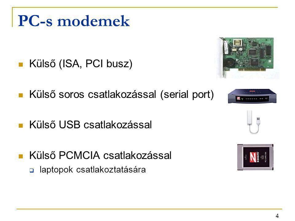 4 PC-s modemek Külső (ISA, PCI busz) Külső soros csatlakozással (serial port) Külső USB csatlakozással Külső PCMCIA csatlakozással  laptopok csatlako