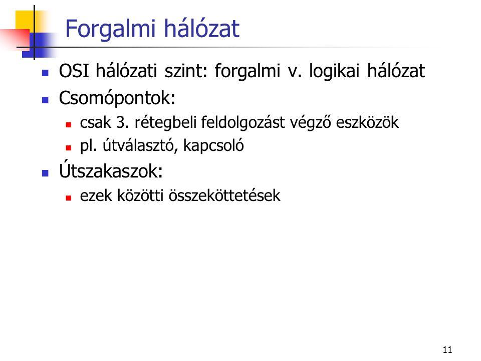 11 Forgalmi hálózat OSI hálózati szint: forgalmi v.