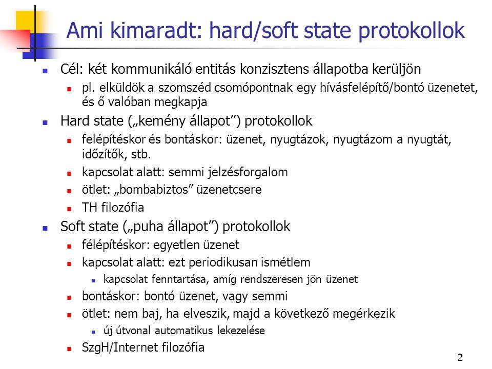 2 Ami kimaradt: hard/soft state protokollok Cél: két kommunikáló entitás konzisztens állapotba kerüljön pl.