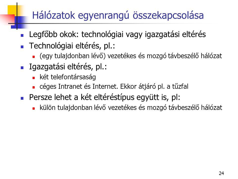 24 Hálózatok egyenrangú összekapcsolása Legfőbb okok: technológiai vagy igazgatási eltérés Technológiai eltérés, pl.: (egy tulajdonban lévő) vezetékes és mozgó távbeszélő hálózat Igazgatási eltérés, pl.: két telefontársaság céges Intranet és Internet.