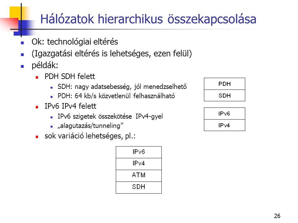 """26 Hálózatok hierarchikus összekapcsolása Ok: technológiai eltérés (Igazgatási eltérés is lehetséges, ezen felül) példák: PDH SDH felett SDH: nagy adatsebesség, jól menedzselhető PDH: 64 kb/s közvetlenül felhasználható IPv6 IPv4 felett IPv6 szigetek összekötése IPv4-gyel """"alagutazás/tunneling sok variáció lehetséges, pl.:"""