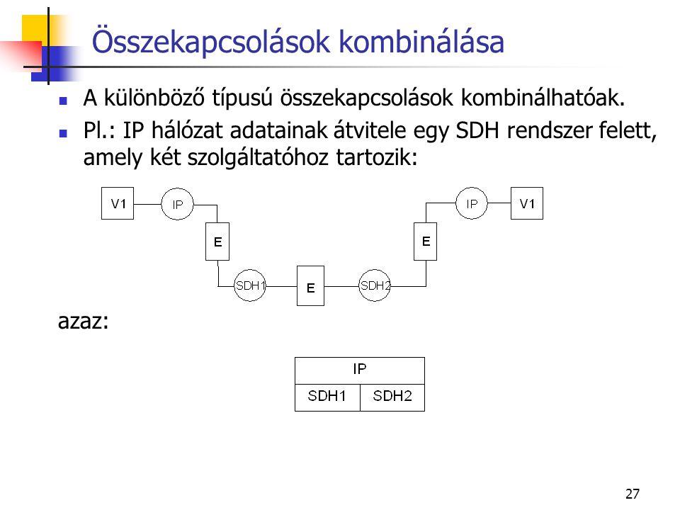 27 Összekapcsolások kombinálása A különböző típusú összekapcsolások kombinálhatóak.