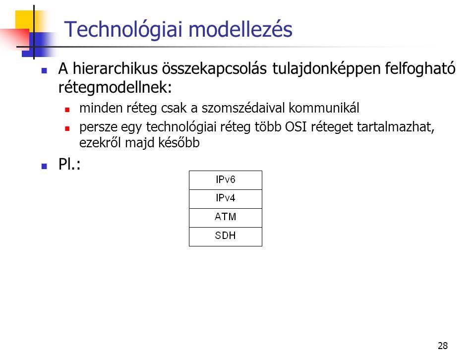 28 Technológiai modellezés A hierarchikus összekapcsolás tulajdonképpen felfogható rétegmodellnek: minden réteg csak a szomszédaival kommunikál persze egy technológiai réteg több OSI réteget tartalmazhat, ezekről majd később Pl.: