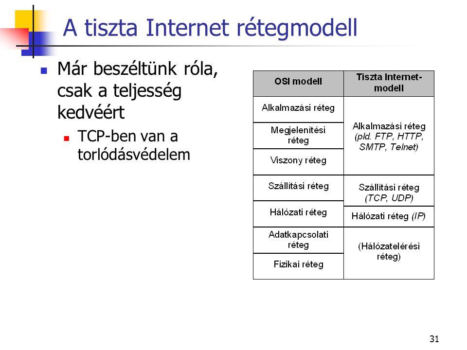 31 A tiszta Internet rétegmodell Már beszéltünk róla, csak a teljesség kedvéért TCP-ben van a torlódásvédelem