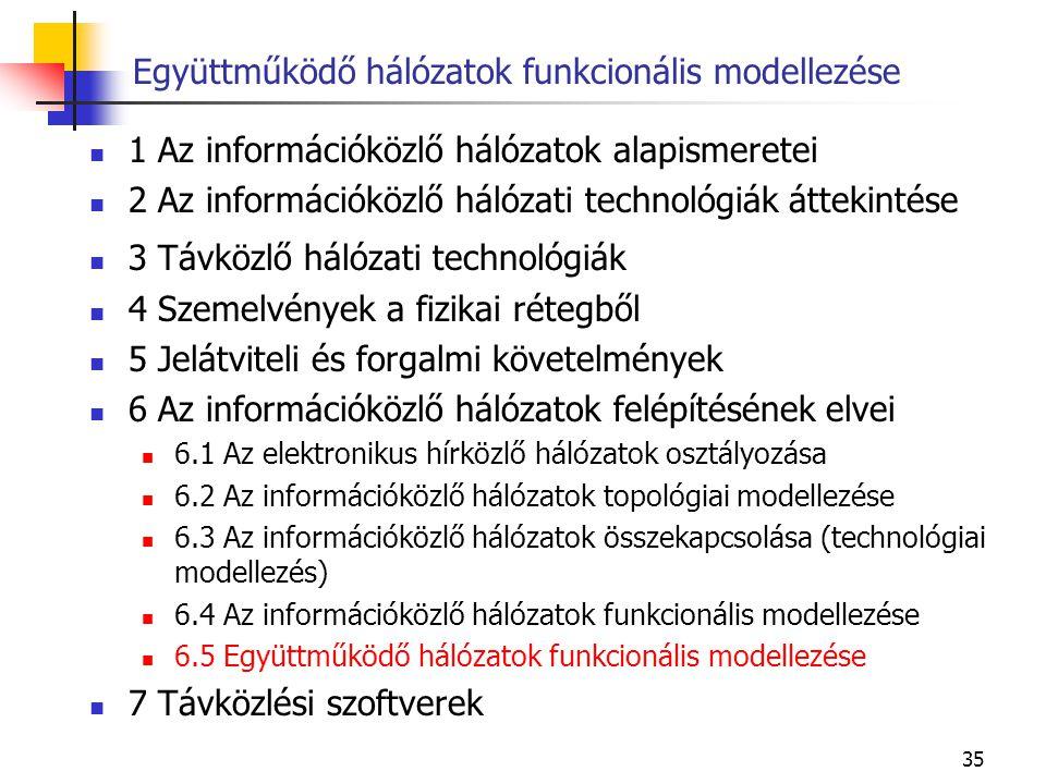 35 Együttműködő hálózatok funkcionális modellezése 1 Az információközlő hálózatok alapismeretei 2 Az információközlő hálózati technológiák áttekintése 3 Távközlő hálózati technológiák 4 Szemelvények a fizikai rétegből 5 Jelátviteli és forgalmi követelmények 6 Az információközlő hálózatok felépítésének elvei 6.1 Az elektronikus hírközlő hálózatok osztályozása 6.2 Az információközlő hálózatok topológiai modellezése 6.3 Az információközlő hálózatok összekapcsolása (technológiai modellezés) 6.4 Az információközlő hálózatok funkcionális modellezése 6.5 Együttműködő hálózatok funkcionális modellezése 7 Távközlési szoftverek