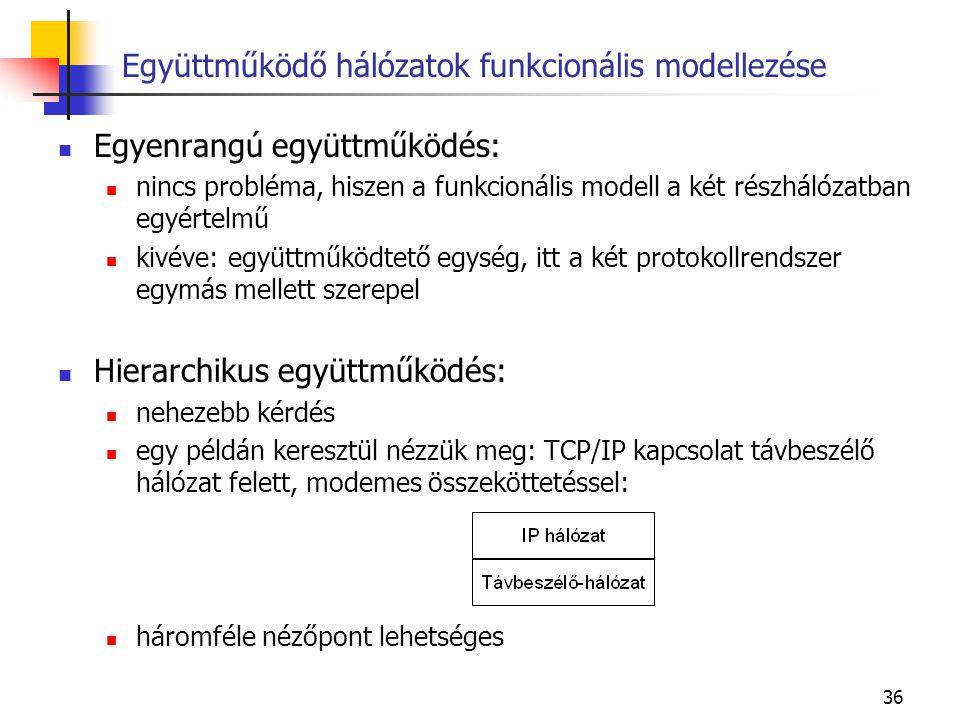 36 Egyenrangú együttműködés: nincs probléma, hiszen a funkcionális modell a két részhálózatban egyértelmű kivéve: együttműködtető egység, itt a két protokollrendszer egymás mellett szerepel Hierarchikus együttműködés: nehezebb kérdés egy példán keresztül nézzük meg: TCP/IP kapcsolat távbeszélő hálózat felett, modemes összeköttetéssel: háromféle nézőpont lehetséges Együttműködő hálózatok funkcionális modellezése