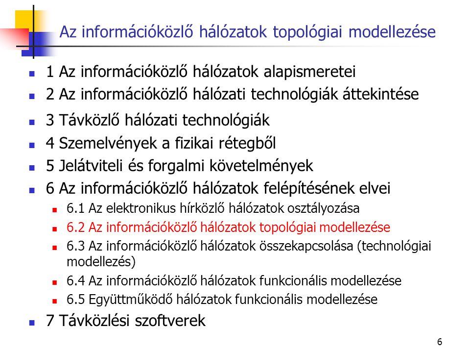 6 1 Az információközlő hálózatok alapismeretei 2 Az információközlő hálózati technológiák áttekintése 3 Távközlő hálózati technológiák 4 Szemelvények a fizikai rétegből 5 Jelátviteli és forgalmi követelmények 6 Az információközlő hálózatok felépítésének elvei 6.1 Az elektronikus hírközlő hálózatok osztályozása 6.2 Az információközlő hálózatok topológiai modellezése 6.3 Az információközlő hálózatok összekapcsolása (technológiai modellezés) 6.4 Az információközlő hálózatok funkcionális modellezése 6.5 Együttműködő hálózatok funkcionális modellezése 7 Távközlési szoftverek Az információközlő hálózatok topológiai modellezése