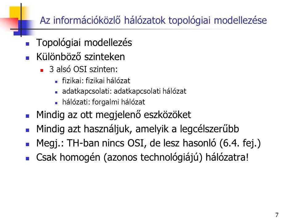 7 Topológiai modellezés Különböző szinteken 3 alsó OSI szinten: fizikai: fizikai hálózat adatkapcsolati: adatkapcsolati hálózat hálózati: forgalmi hálózat Mindig az ott megjelenő eszközöket Mindig azt használjuk, amelyik a legcélszerűbb Megj.: TH-ban nincs OSI, de lesz hasonló (6.4.