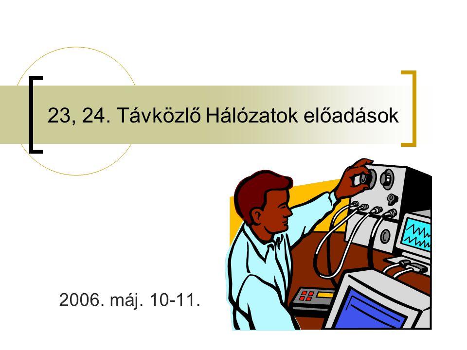 23, 24. Távközlő Hálózatok előadások 2006. máj. 10-11.