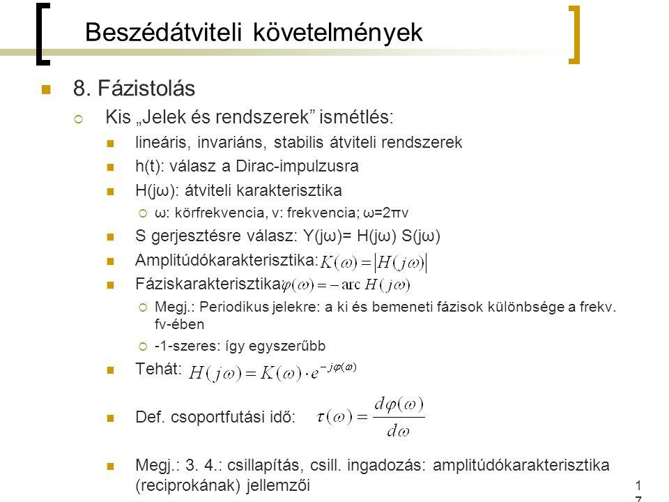 """17 8. Fázistolás  Kis """"Jelek és rendszerek"""" ismétlés: lineáris, invariáns, stabilis átviteli rendszerek h(t): válasz a Dirac-impulzusra H(jω): átvite"""