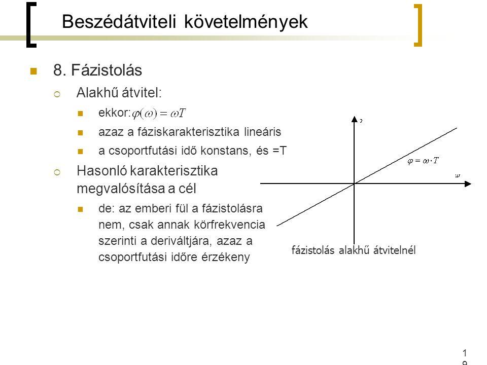 19 8. Fázistolás  Alakhű átvitel: ekkor: azaz a fáziskarakterisztika lineáris a csoportfutási idő konstans, és =T  Hasonló karakterisztika megvalósí