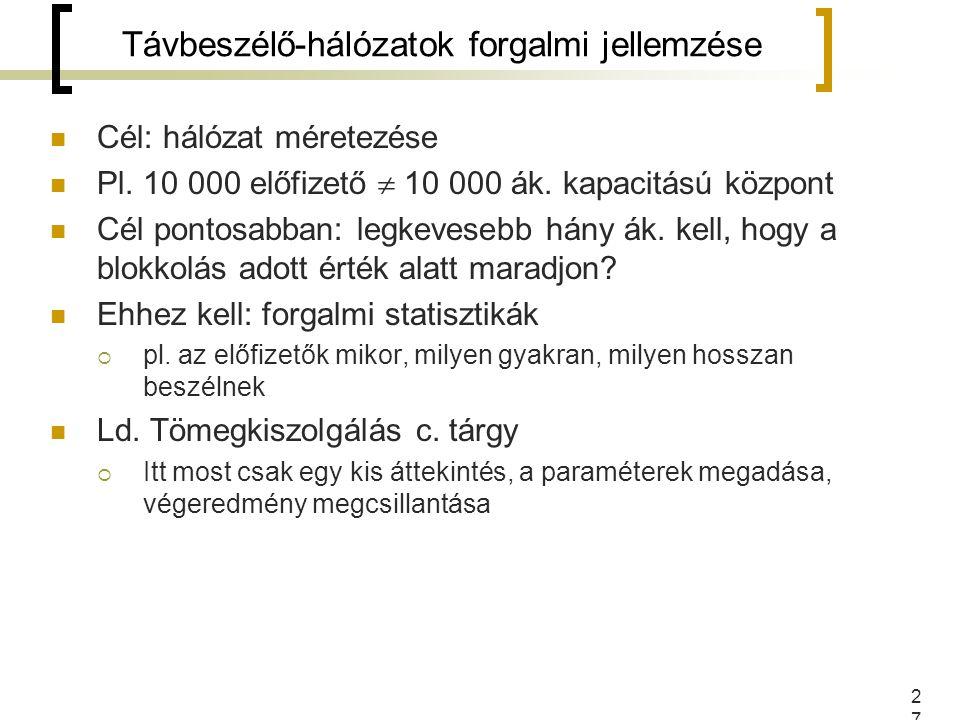 27 Cél: hálózat méretezése Pl. 10 000 előfizető  10 000 ák.