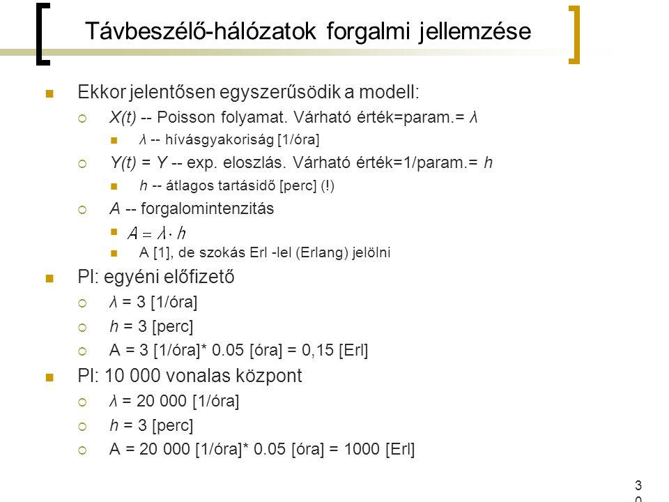 30 Távbeszélő-hálózatok forgalmi jellemzése Ekkor jelentősen egyszerűsödik a modell:  X(t) -- Poisson folyamat. Várható érték=param.= λ λ -- hívásgya