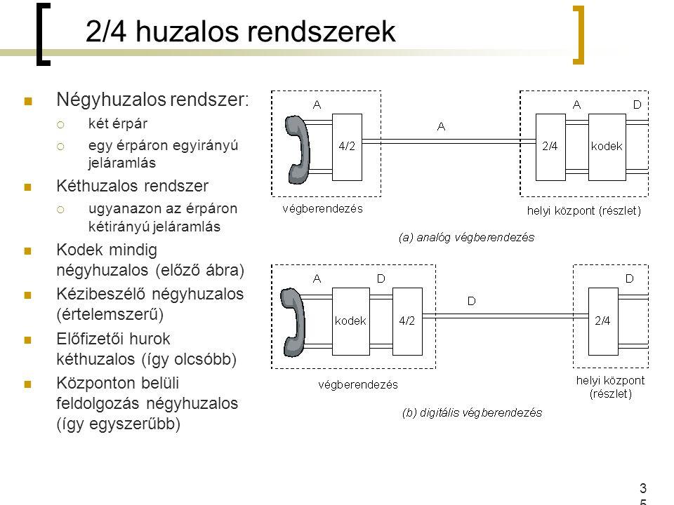 35 Négyhuzalos rendszer:  két érpár  egy érpáron egyirányú jeláramlás Kéthuzalos rendszer  ugyanazon az érpáron kétirányú jeláramlás Kodek mindig négyhuzalos (előző ábra) Kézibeszélő négyhuzalos (értelemszerű) Előfizetői hurok kéthuzalos (így olcsóbb) Központon belüli feldolgozás négyhuzalos (így egyszerűbb) 2/4 huzalos rendszerek