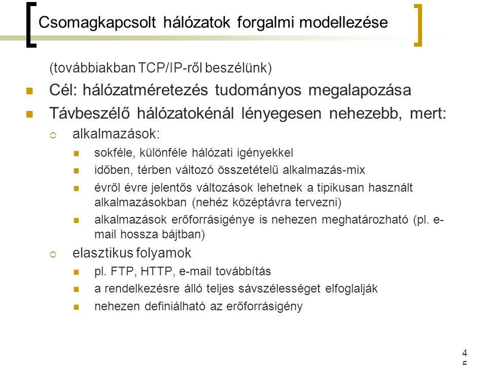 45 Csomagkapcsolt hálózatok forgalmi modellezése (továbbiakban TCP/IP-ről beszélünk) Cél: hálózatméretezés tudományos megalapozása Távbeszélő hálózato