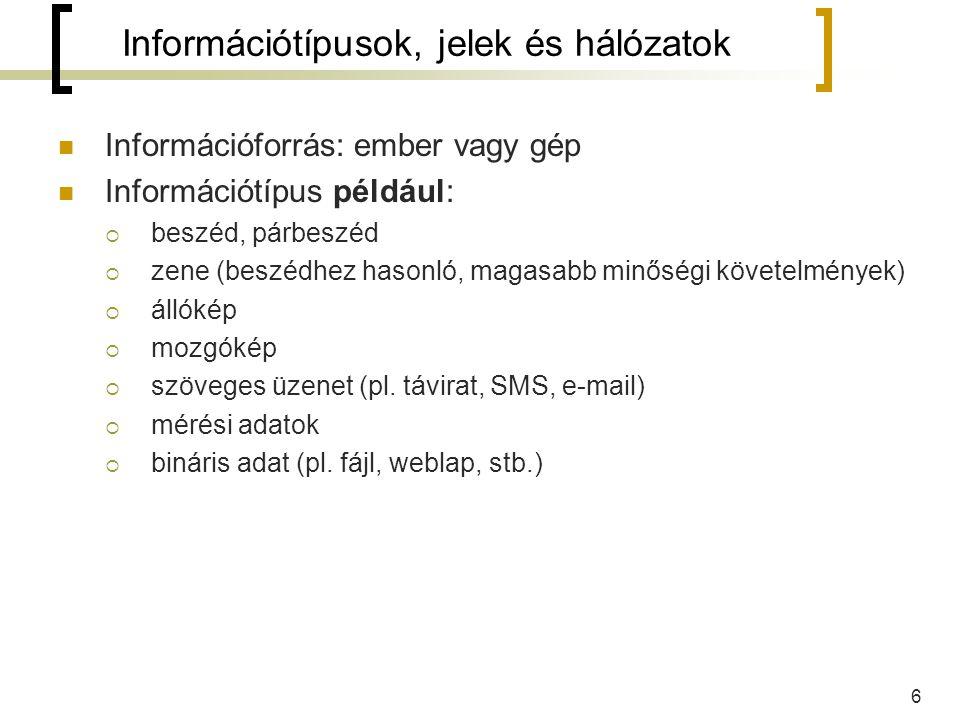 6 Információforrás: ember vagy gép Információtípus például:  beszéd, párbeszéd  zene (beszédhez hasonló, magasabb minőségi követelmények)  állókép