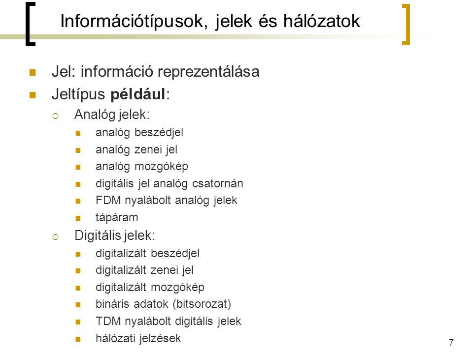 7 Jel: információ reprezentálása Jeltípus például:  Analóg jelek: analóg beszédjel analóg zenei jel analóg mozgókép digitális jel analóg csatornán FD