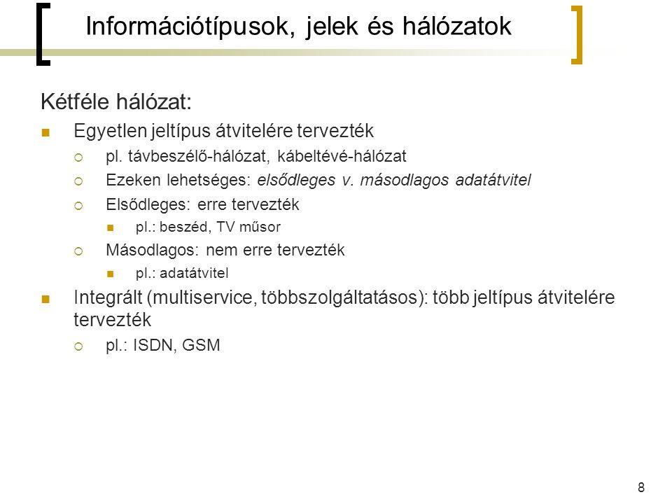 9 Jelátviteli és forgalmi követelmények  Információtípusok, jelek és hálózatok  Beszédátviteli követelmények  Távbeszélő-hálózatok forgalmi jellemzése  Beszédkódolók  Követelmények csomagkapcsolt hálózatokban Beszédátviteli követelmények