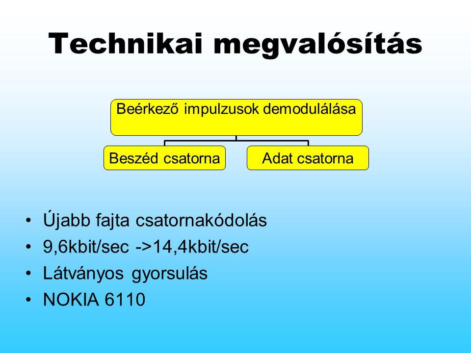 Technikai megvalósítás Újabb fajta csatornakódolás 9,6kbit/sec ->14,4kbit/sec Látványos gyorsulás NOKIA 6110 Beérkező impulzusok demodulálása Beszéd csatornaAdat csatorna