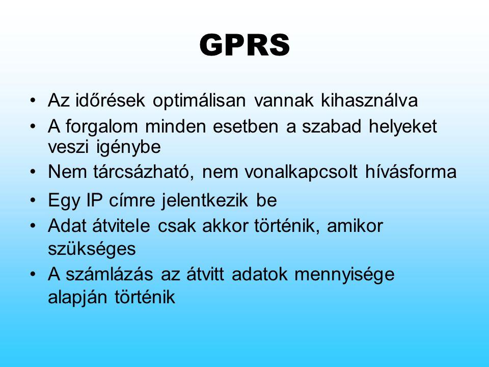 GPRS Az időrések optimálisan vannak kihasználva A forgalom minden esetben a szabad helyeket veszi igénybe Nem tárcsázható, nem vonalkapcsolt hívásforma Egy IP címre jelentkezik be Adat átvitele csak akkor történik, amikor szükséges A számlázás az átvitt adatok mennyisége alapján történik