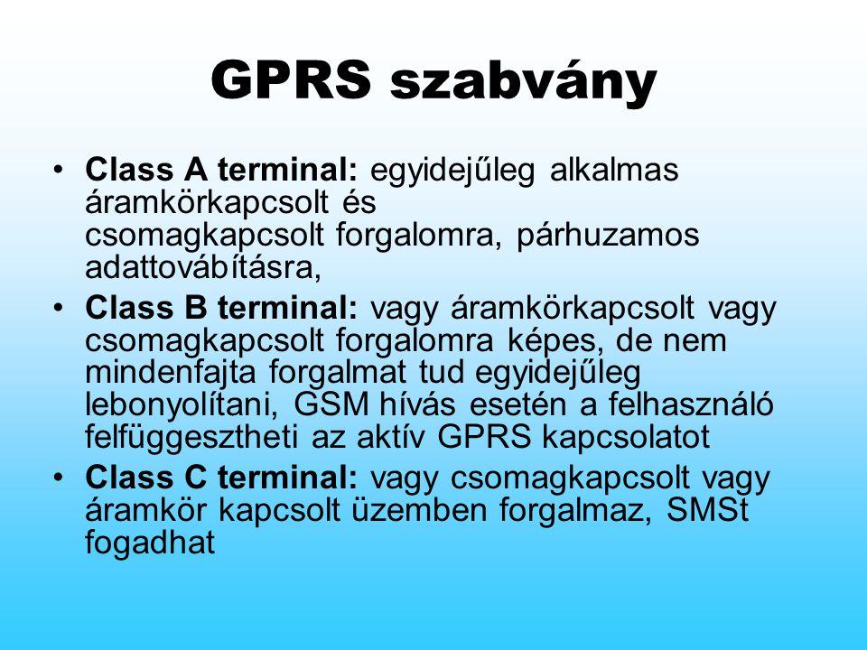 GPRS szabvány Class A terminal: egyidejűleg alkalmas áramkörkapcsolt és csomagkapcsolt forgalomra, párhuzamos adattovábításra, Class B terminal: vagy áramkörkapcsolt vagy csomagkapcsolt forgalomra képes, de nem mindenfajta forgalmat tud egyidejűleg lebonyolítani, GSM hívás esetén a felhasználó felfüggesztheti az aktív GPRS kapcsolatot Class C terminal: vagy csomagkapcsolt vagy áramkör kapcsolt üzemben forgalmaz, SMSt fogadhat