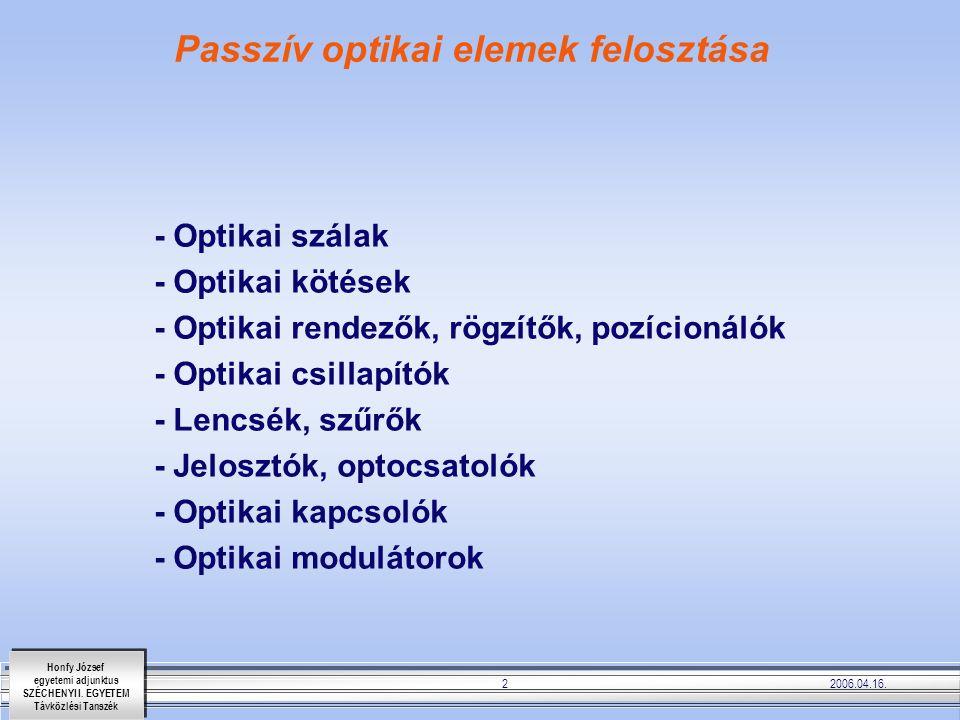 Honfy József egyetemi adjunktus SZÉCHENYI I.