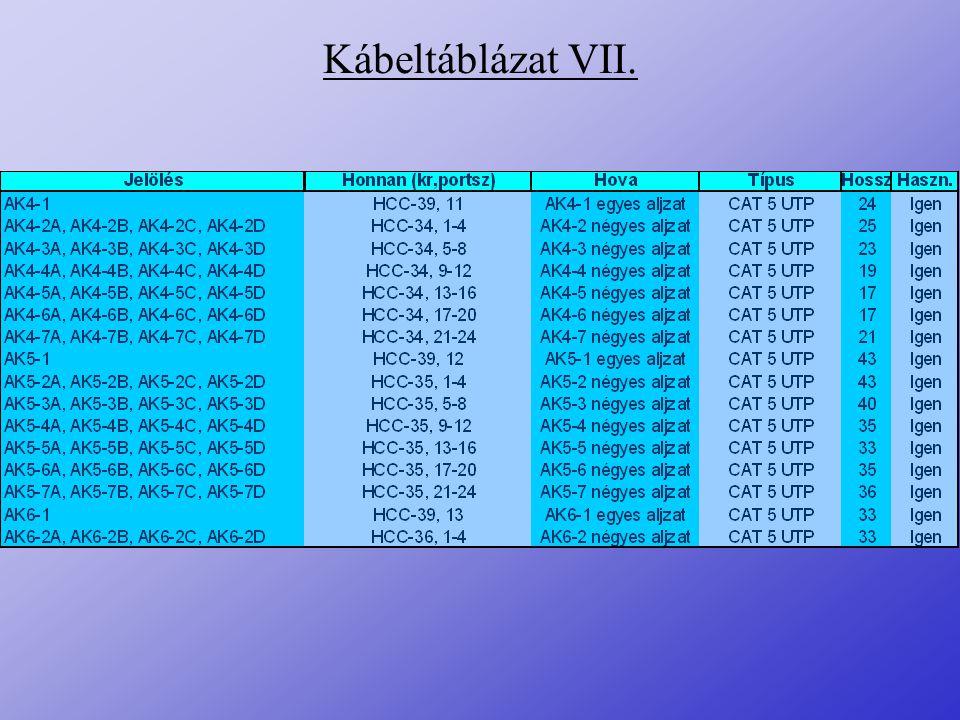 Kábeltáblázat VII.