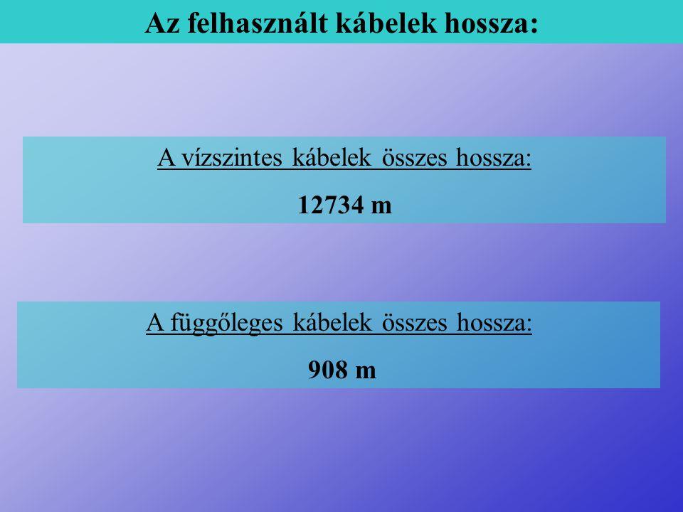 A vízszintes kábelek összes hossza: 12734 m A függőleges kábelek összes hossza: 908 m Az felhasznált kábelek hossza: