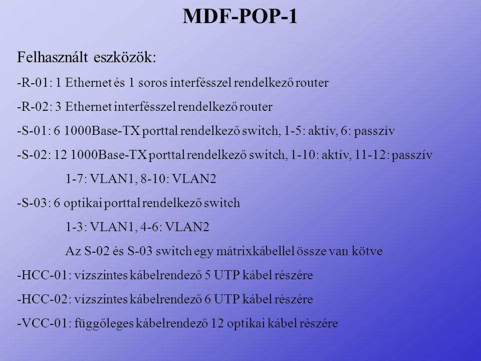 MDF-POP-1 Felhasznált eszközök: -R-01: 1 Ethernet és 1 soros interfésszel rendelkező router -R-02: 3 Ethernet interfésszel rendelkező router -S-01: 6