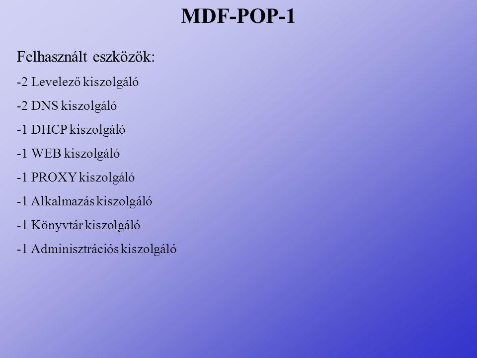 MDF-POP-1 Felhasznált eszközök: -2 Levelező kiszolgáló -2 DNS kiszolgáló -1 DHCP kiszolgáló -1 WEB kiszolgáló -1 PROXY kiszolgáló -1 Alkalmazás kiszol