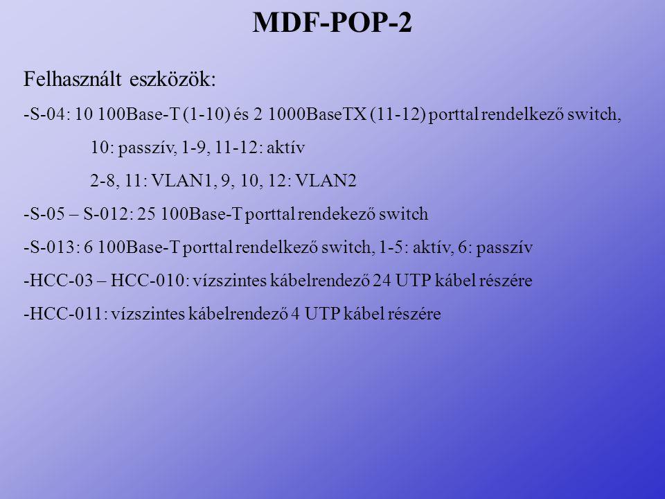 MDF-POP-2 Felhasznált eszközök: -S-04: 10 100Base-T (1-10) és 2 1000BaseTX (11-12) porttal rendelkező switch, 10: passzív, 1-9, 11-12: aktív 2-8, 11: