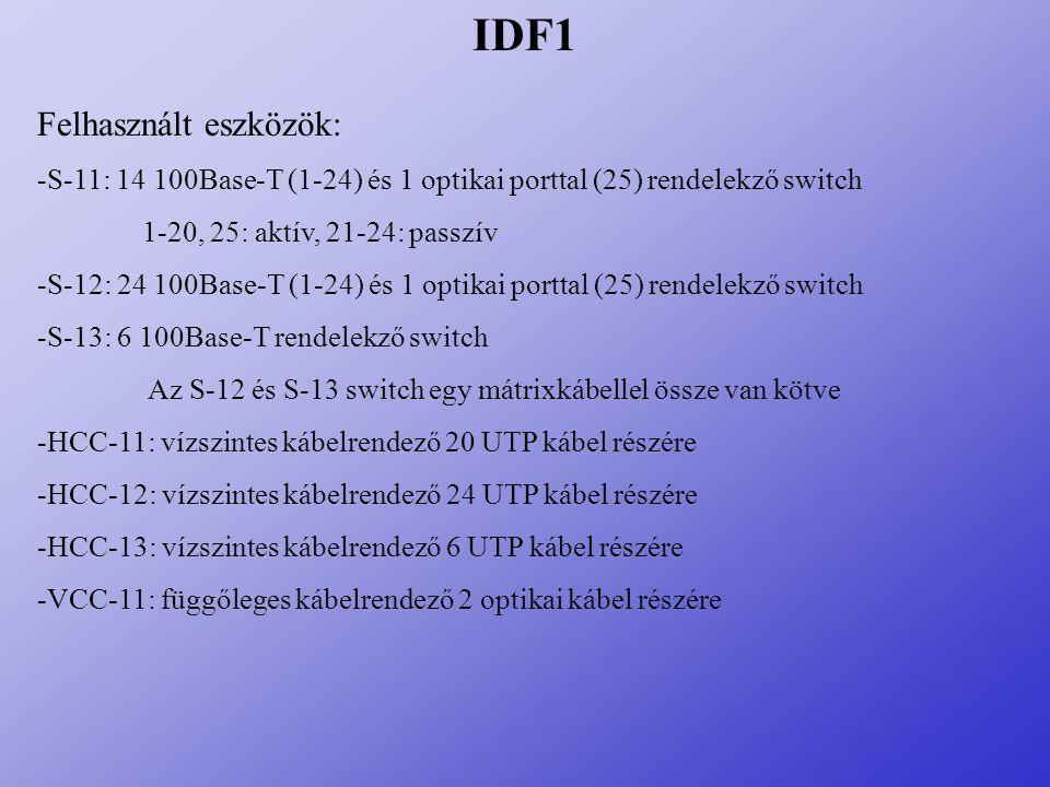 IDF1 Felhasznált eszközök: -S-11: 14 100Base-T (1-24) és 1 optikai porttal (25) rendelekző switch 1-20, 25: aktív, 21-24: passzív -S-12: 24 100Base-T