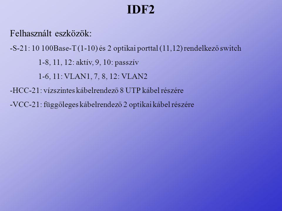 IDF2 Felhasznált eszközök: -S-21: 10 100Base-T (1-10) és 2 optikai porttal (11,12) rendelkező switch 1-8, 11, 12: aktív, 9, 10: passzív 1-6, 11: VLAN1
