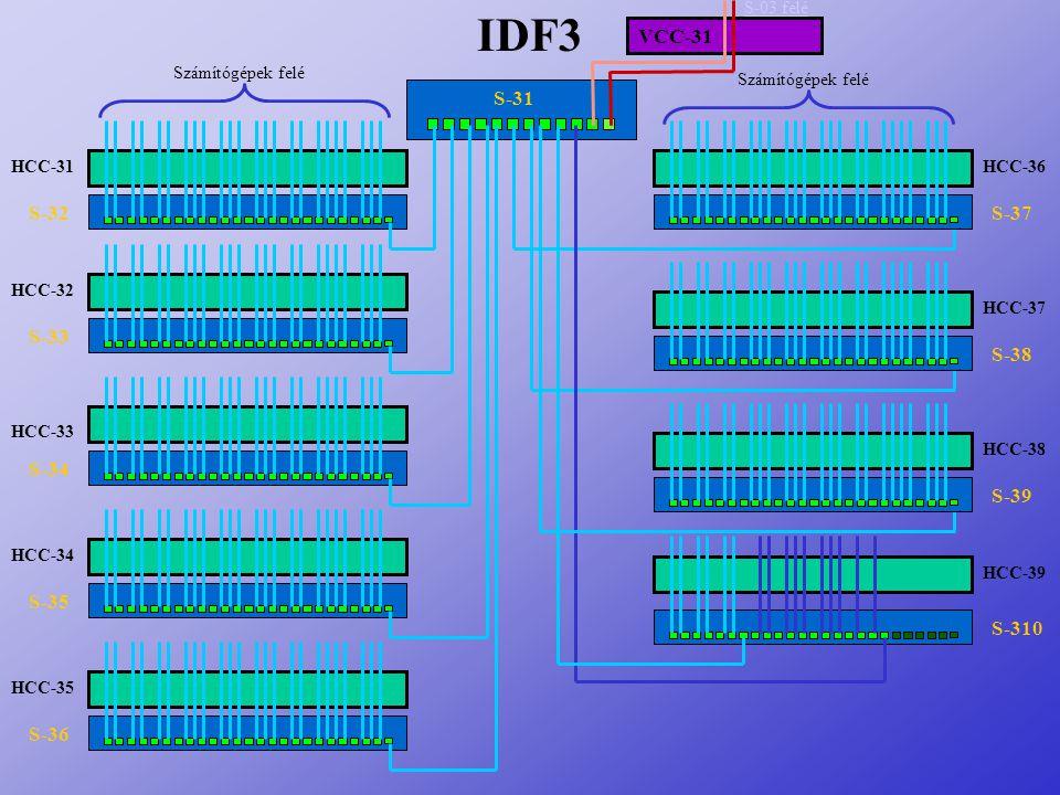 VCC-31 HCC-31 S-32 HCC-32 HCC-33 HCC-34 HCC-35 HCC-36 HCC-37 HCC-38 S-33 S-34 S-35 S-36 S-37 S-38 S-39 HCC-39 S-310 IDF3 S-31 S-03 felé Számítógépek f