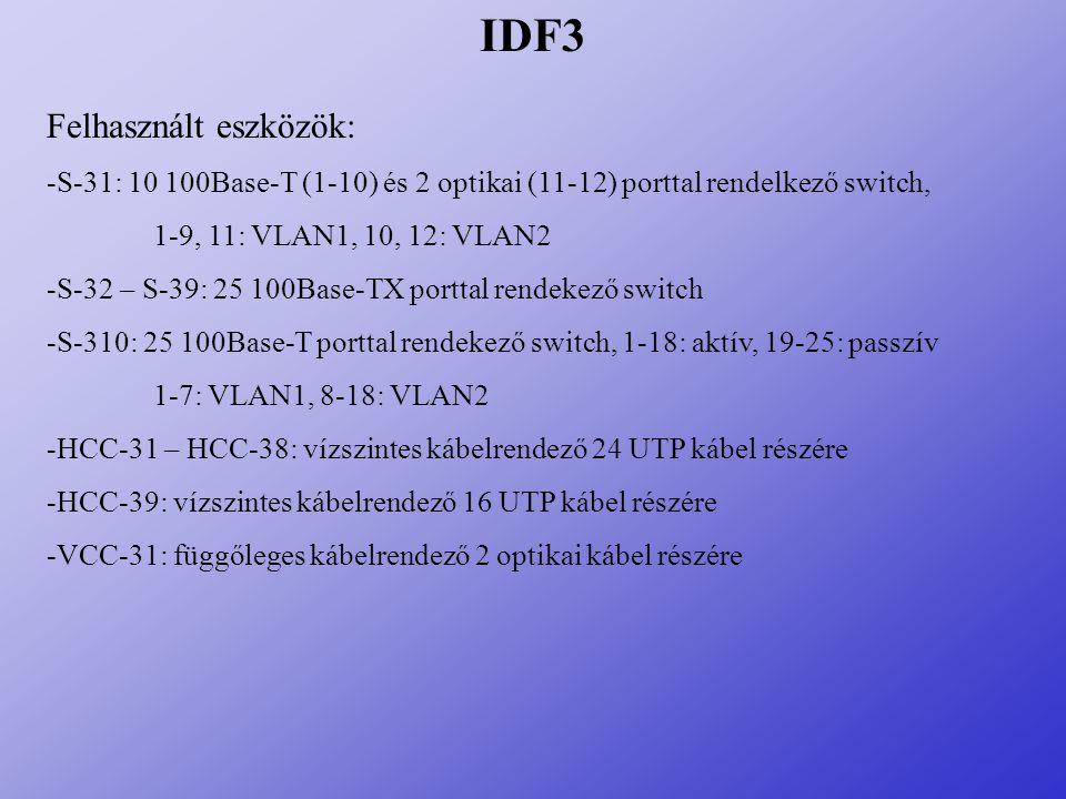 IDF3 Felhasznált eszközök: -S-31: 10 100Base-T (1-10) és 2 optikai (11-12) porttal rendelkező switch, 1-9, 11: VLAN1, 10, 12: VLAN2 -S-32 – S-39: 25 1