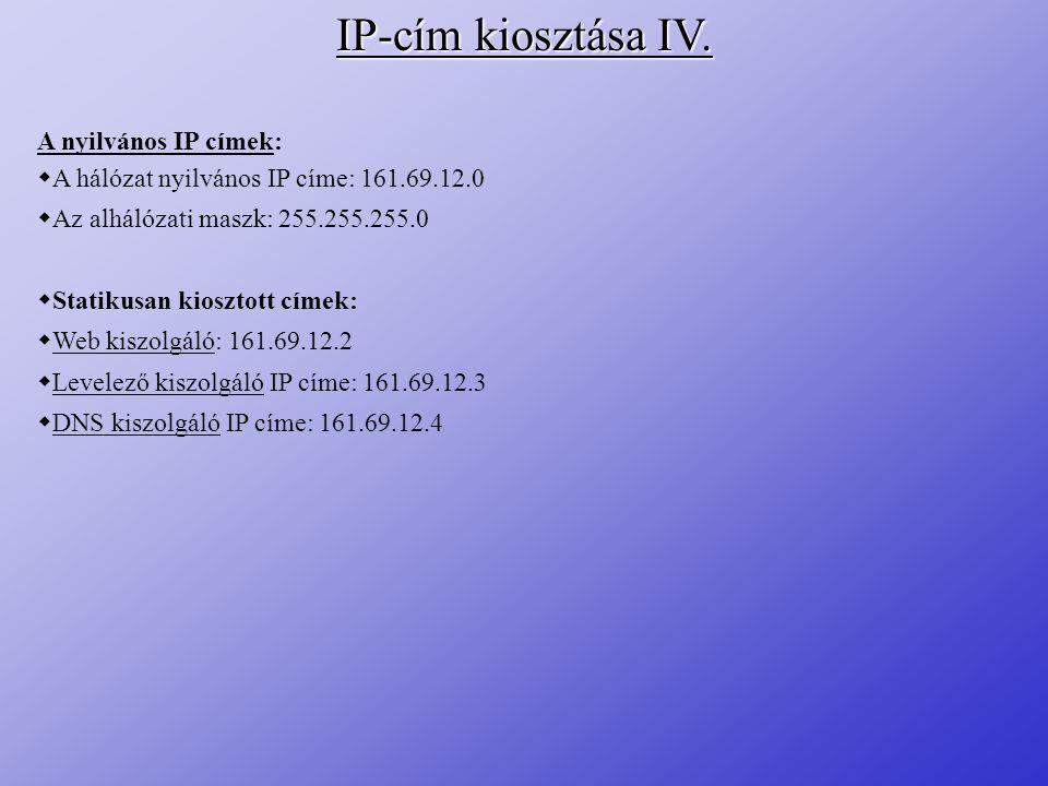 IP-cím kiosztása IV. A nyilvános IP címek:  A hálózat nyilvános IP címe: 161.69.12.0  Az alhálózati maszk: 255.255.255.0  Statikusan kiosztott címe