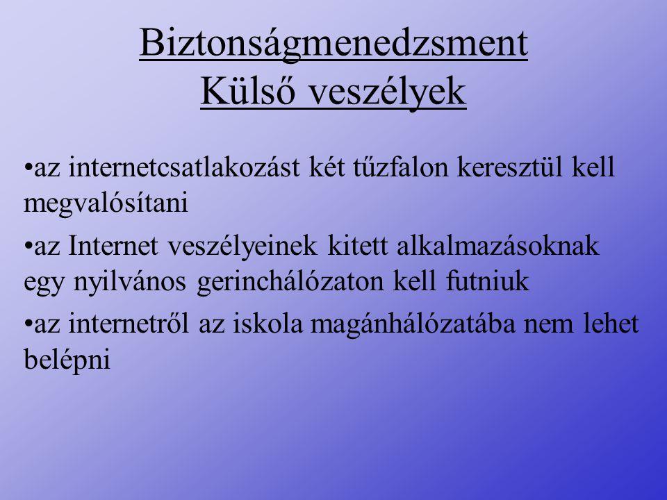 Biztonságmenedzsment Külső veszélyek az internetcsatlakozást két tűzfalon keresztül kell megvalósítani az Internet veszélyeinek kitett alkalmazásoknak