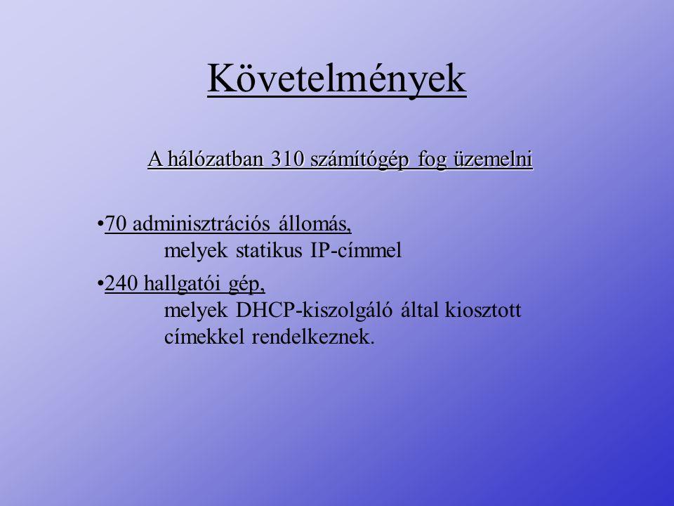 IP-cím kiosztása I.