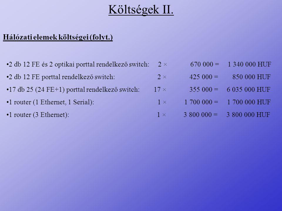 Költségek II. Hálózati elemek költségei (folyt.) 2 db 12 FE és 2 optikai porttal rendelkező switch: 2 × 670 000 = 1 340 000 HUF 2 db 12 FE porttal ren