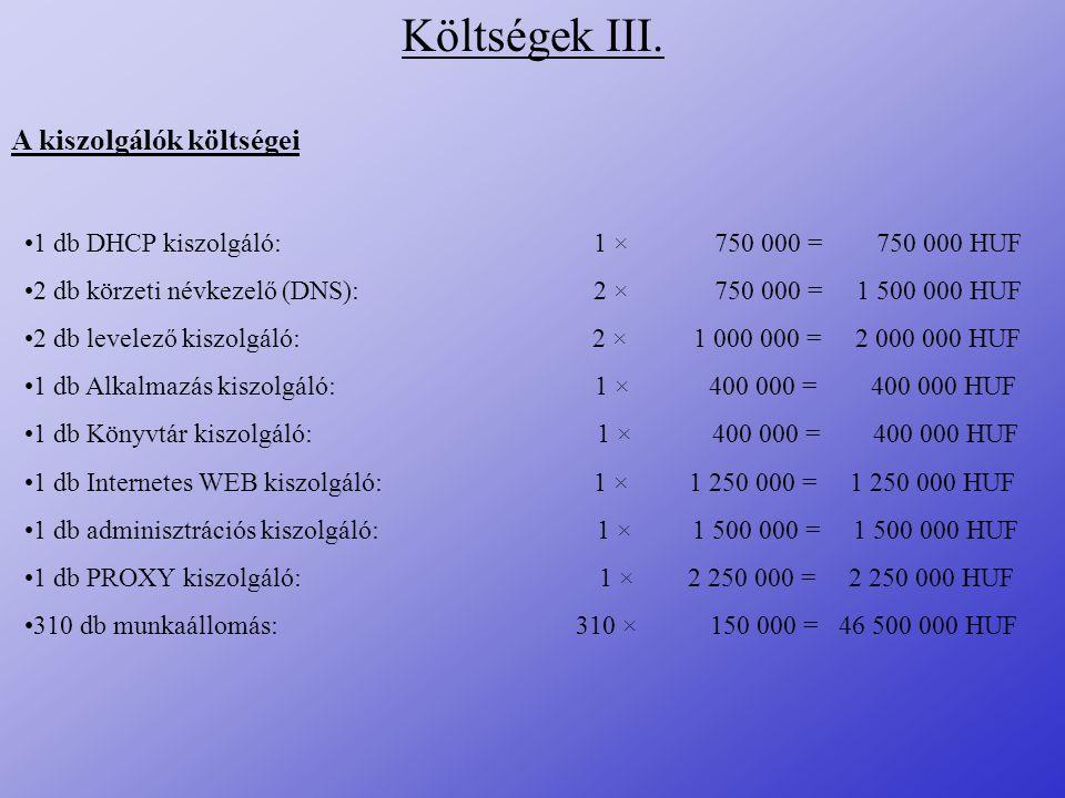 Költségek III. A kiszolgálók költségei 1 db DHCP kiszolgáló: 1 × 750 000 = 750 000 HUF 2 db körzeti névkezelő (DNS): 2 × 750 000 = 1 500 000 HUF 2 db