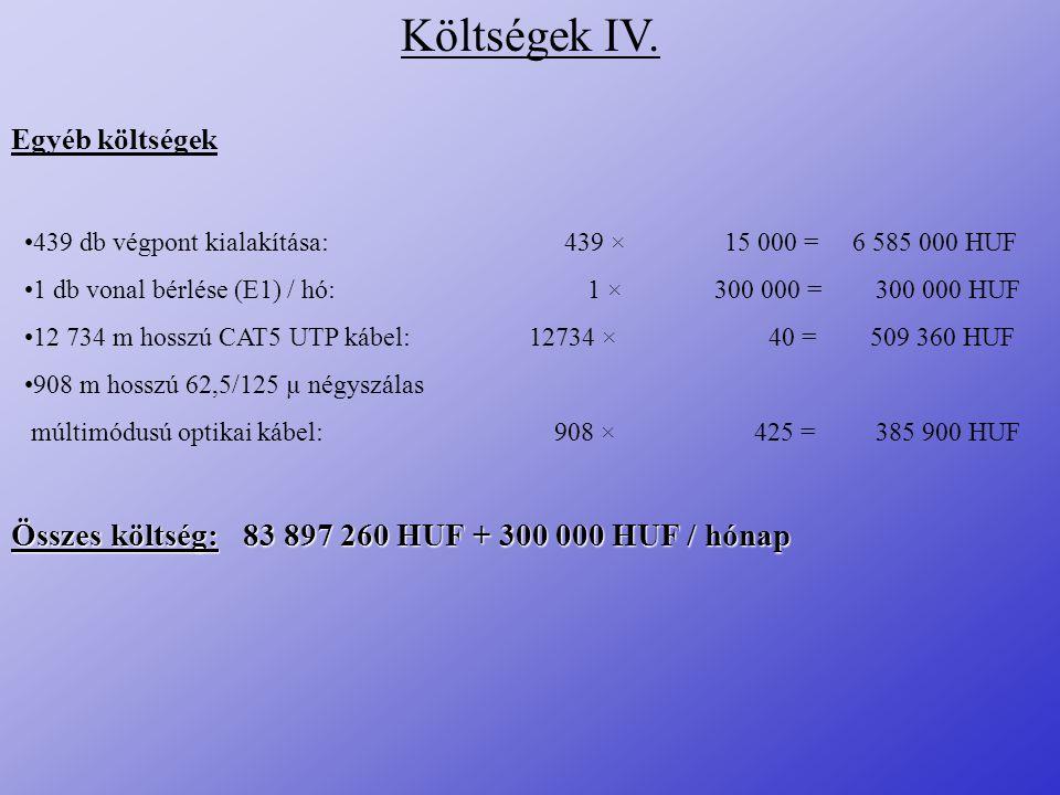 Költségek IV. Egyéb költségek 439 db végpont kialakítása: 439 × 15 000 = 6 585 000 HUF 1 db vonal bérlése (E1) / hó: 1 × 300 000 = 300 000 HUF 12 734