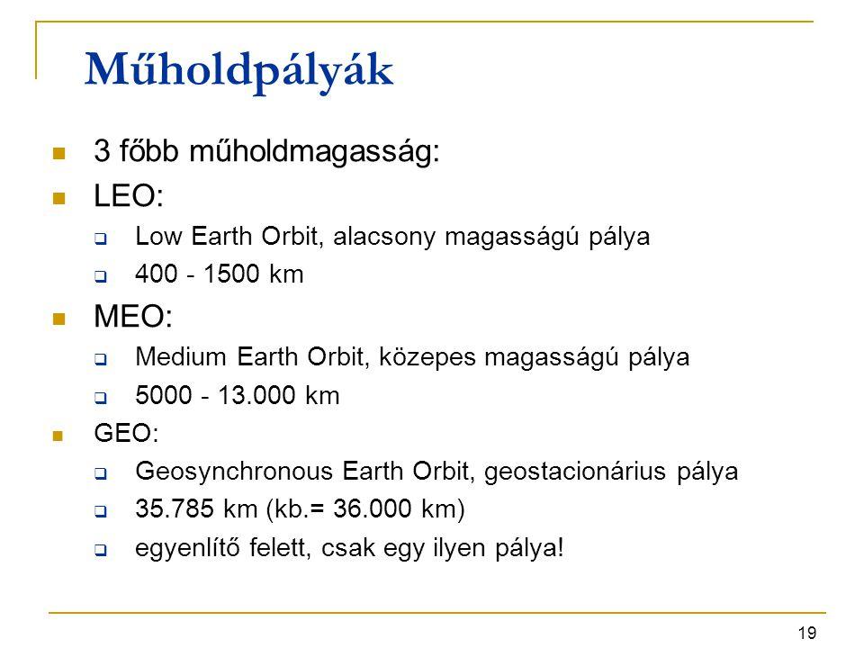 19 3 főbb műholdmagasság: LEO:  Low Earth Orbit, alacsony magasságú pálya  400 - 1500 km MEO:  Medium Earth Orbit, közepes magasságú pálya  5000 - 13.000 km GEO:  Geosynchronous Earth Orbit, geostacionárius pálya  35.785 km (kb.= 36.000 km)  egyenlítő felett, csak egy ilyen pálya.