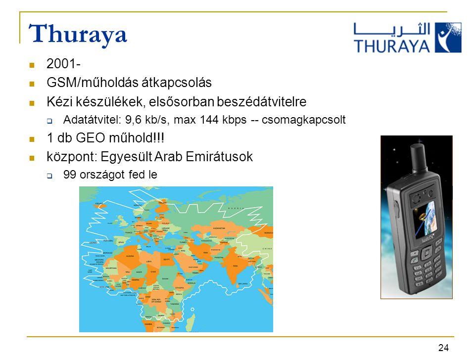 24 Thuraya 2001- GSM/műholdás átkapcsolás Kézi készülékek, elsősorban beszédátvitelre  Adatátvitel: 9,6 kb/s, max 144 kbps -- csomagkapcsolt 1 db GEO műhold!!.