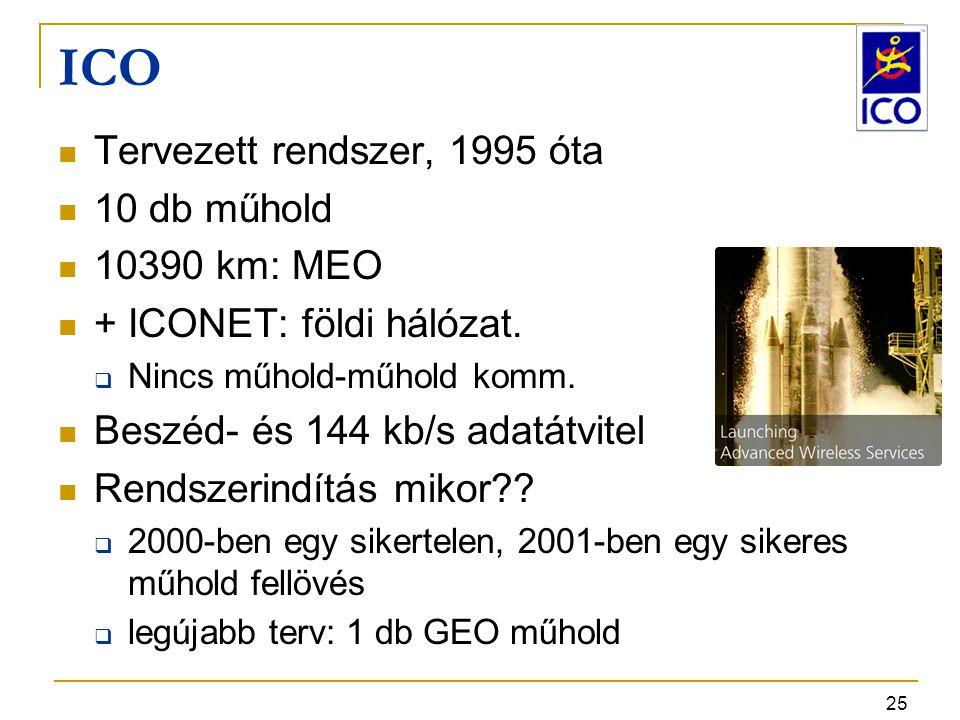 25 ICO Tervezett rendszer, 1995 óta 10 db műhold 10390 km: MEO + ICONET: földi hálózat.