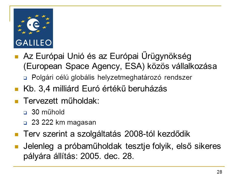28 Az Európai Unió és az Európai Űrügynökség (European Space Agency, ESA) közös vállalkozása  Polgári célú globális helyzetmeghatározó rendszer Kb.