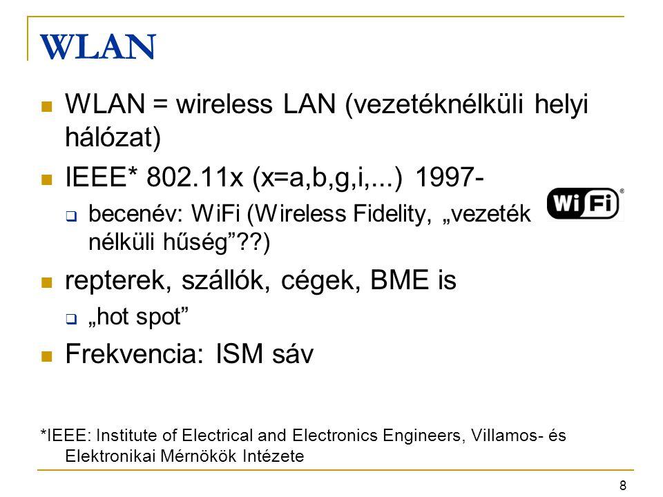 """8 WLAN WLAN = wireless LAN (vezetéknélküli helyi hálózat) IEEE* 802.11x (x=a,b,g,i,...) 1997-  becenév: WiFi (Wireless Fidelity, """"vezeték nélküli hűség ??) repterek, szállók, cégek, BME is  """"hot spot Frekvencia: ISM sáv *IEEE: Institute of Electrical and Electronics Engineers, Villamos- és Elektronikai Mérnökök Intézete"""